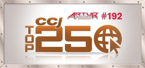 CJJ top 250